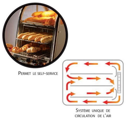 The V60 potato and pastries oven